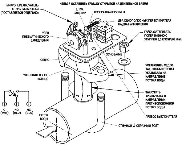 схема сигнализатора потока жидкости.